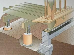 Construire les fondations