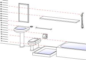 hauteur de fixation d'un lavabo